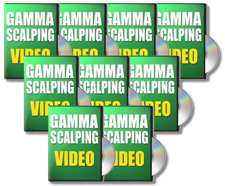 Gamma Scalping